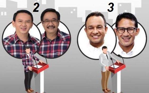 Posisi Sementara Pilkada DKI, Anies Sandi Unggul