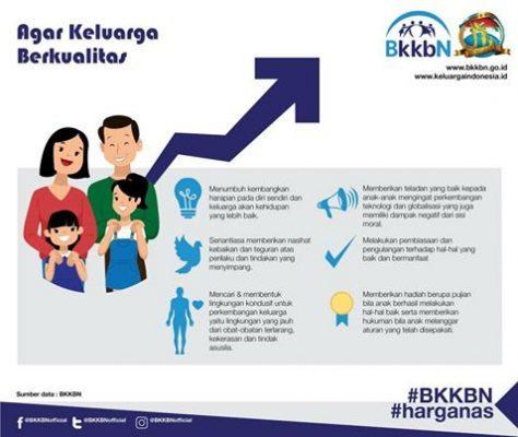 HARGANAS : Tonggak Penting Untuk Membangun Manusia Indonesia