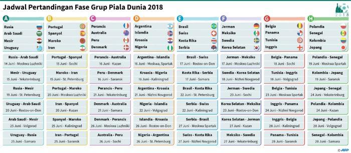 Berikut Jadwal Lengkap Pertandingan Fase Grup Piala Dunia  Beritalima