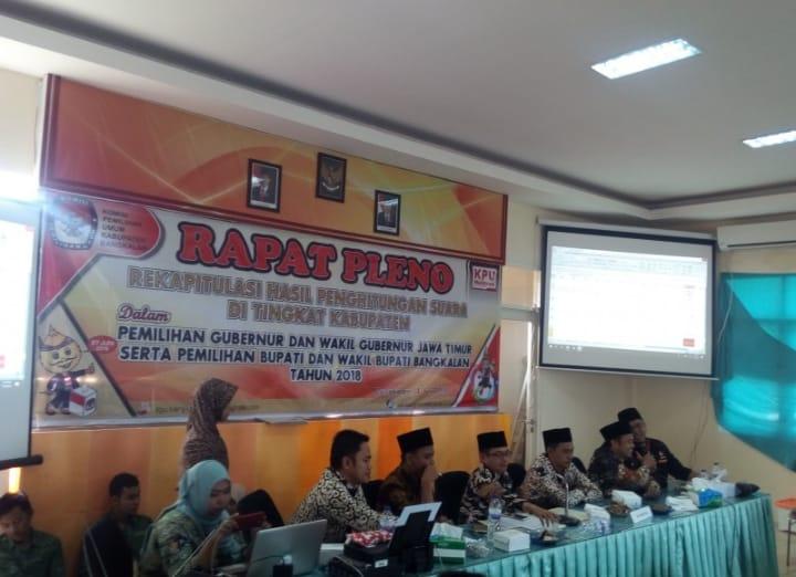 KPU Gelar Rapat Pleno Rekapitulasi Suara, Ini Hasil Perolehan Suara Pilbup Bangakalan
