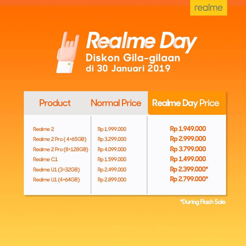 """Realme Hadirkan """"Realme Day"""" dengan Penawaran Seru dan Harga Spesial Untuk Anak Muda yang Inginkan Harga Khusus Smartphone Realme"""