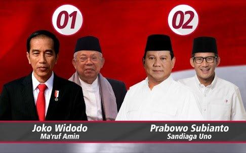 Polling Pilihan Presiden 2019