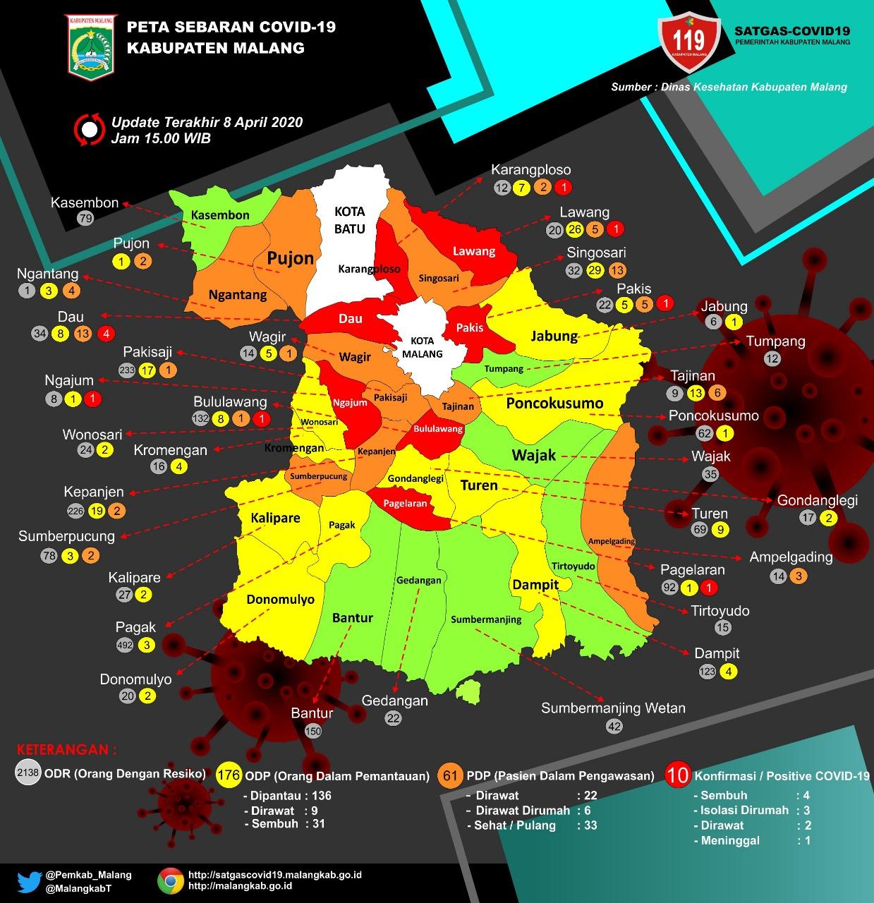 Tujuh Kecamatan Di Kabupaten Malang Masuk Zona Merah Beritalima Com